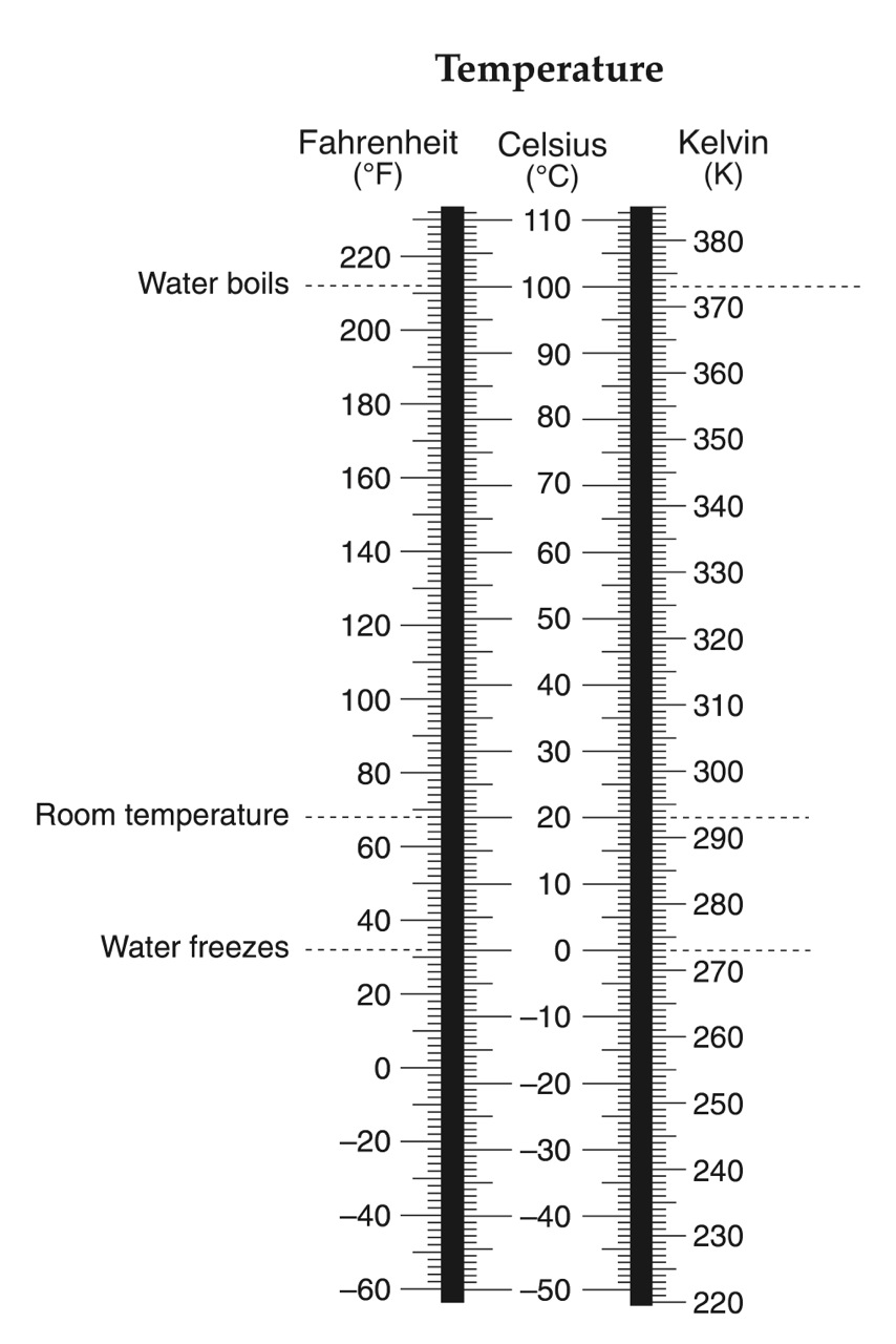 Hmxearthscience the atmosphere - Atmospheric pressure conversion table ...